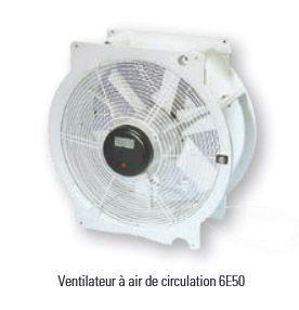Ventilateurs à air de circulation